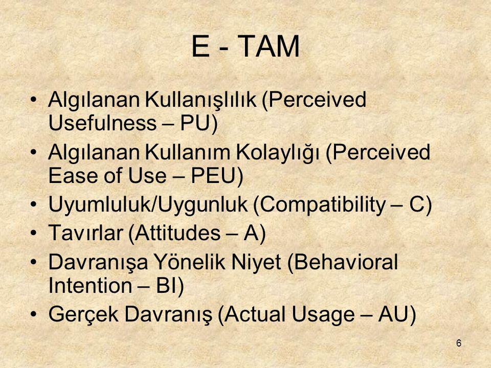 E - TAM Algılanan Kullanışlılık (Perceived Usefulness – PU)