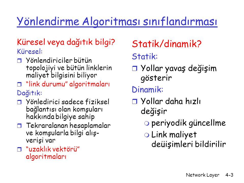 Yönlendirme Algoritması sınıflandırması