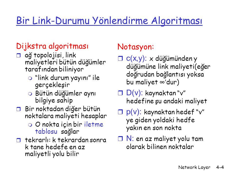 Bir Link-Durumu Yönlendirme Algoritması