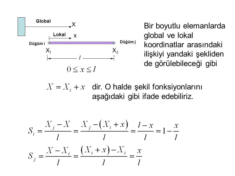 dir. O halde şekil fonksiyonlarını aşağıdaki gibi ifade edebiliriz.