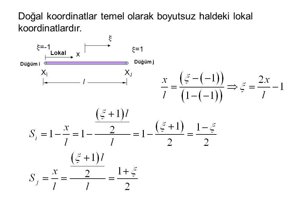 Doğal koordinatlar temel olarak boyutsuz haldeki lokal koordinatlardır.