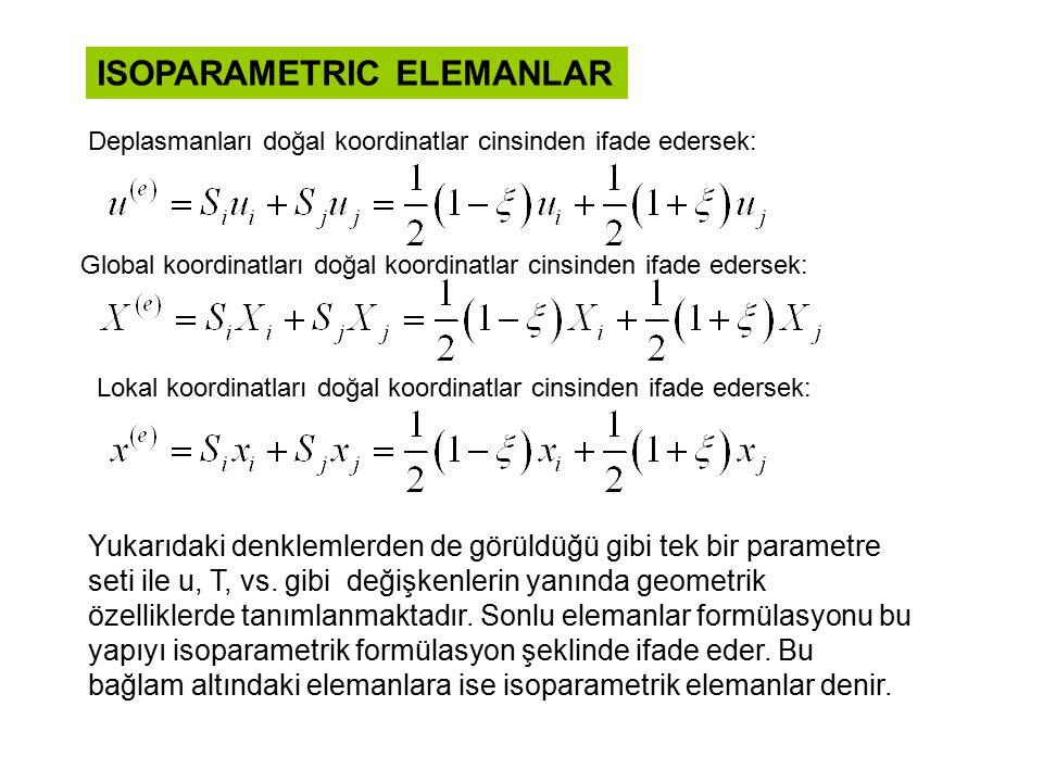 ISOPARAMETRIC ELEMANLAR