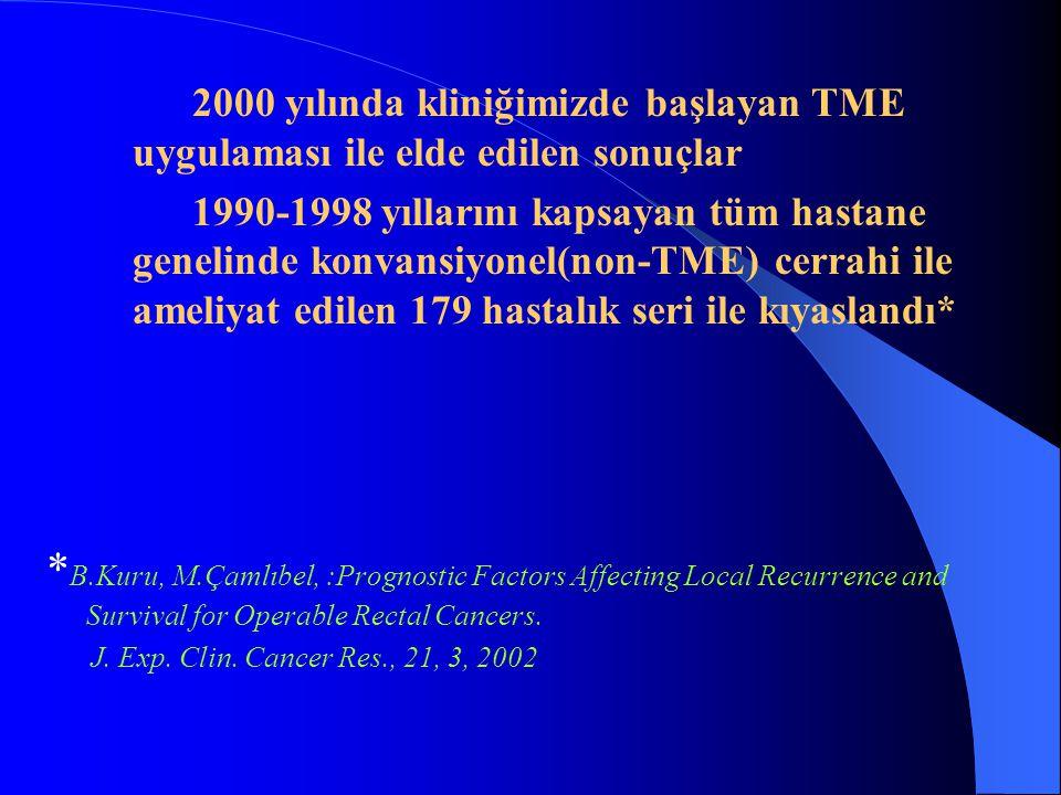 2000 yılında kliniğimizde başlayan TME uygulaması ile elde edilen sonuçlar