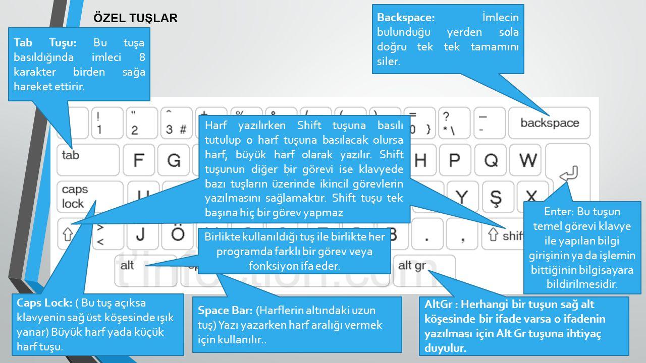 Backspace: İmlecin bulunduğu yerden sola doğru tek tek tamamını siler.