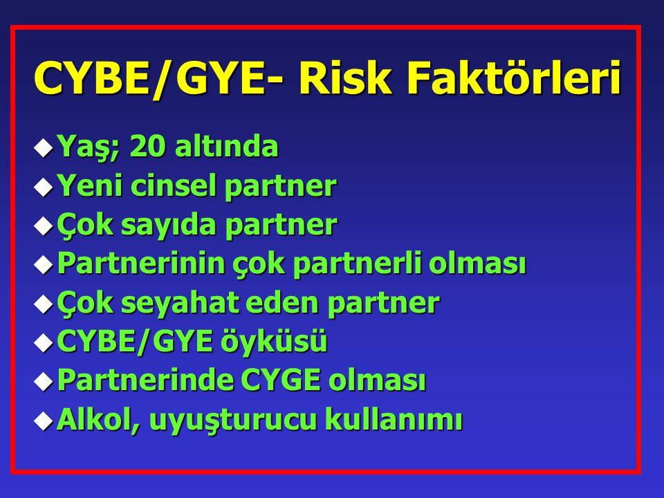 CYBE/GYE- Risk Faktörleri