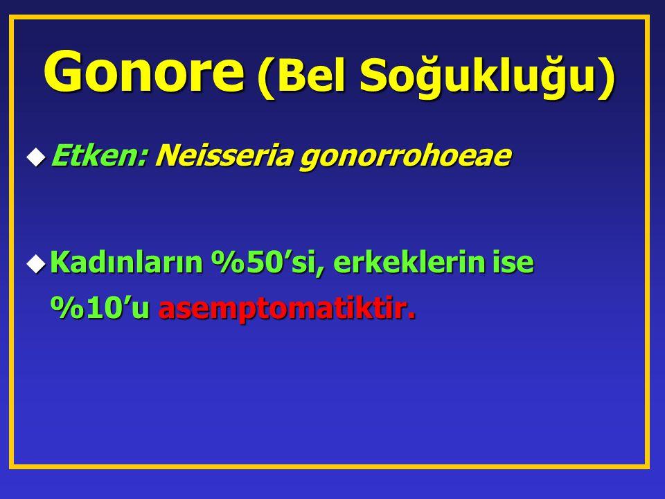 Gonore (Bel Soğukluğu)