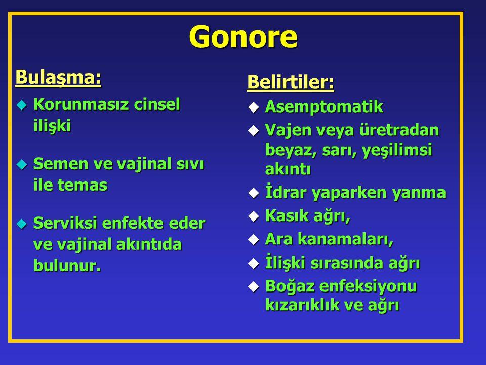 Gonore Bulaşma: Belirtiler: Korunmasız cinsel ilişki Asemptomatik