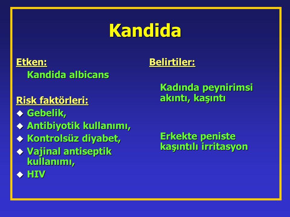 Kandida Etken: Kandida albicans Risk faktörleri: Gebelik,