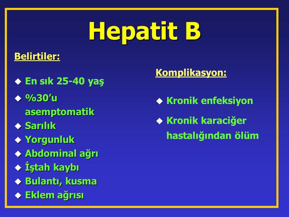 Hepatit B Belirtiler: En sık 25-40 yaş Komplikasyon: