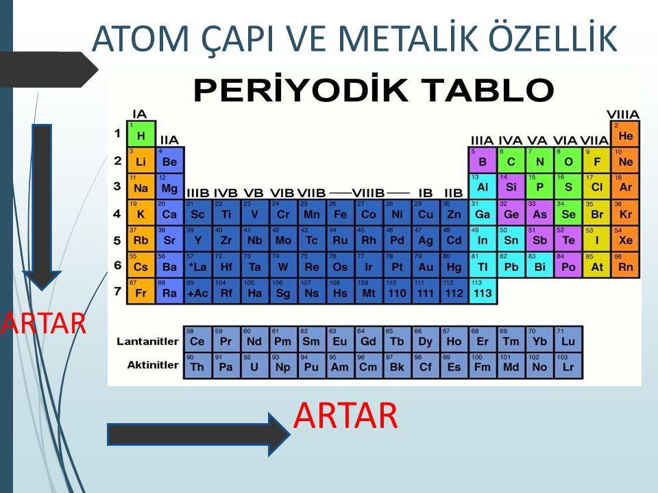 ATOM ÇAPI VE METALİK ÖZELLİK ARTAR ARTAR