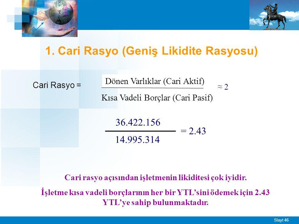 2. Asit Rasyo (Sınırlı Likidite Rasyosu)