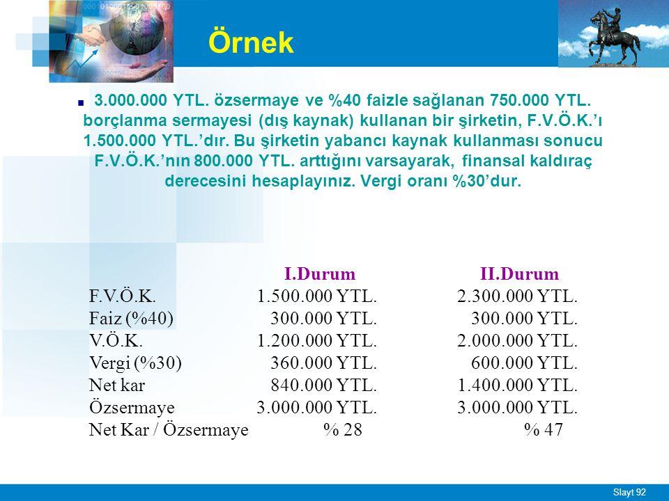∆EPS EPS F.K.D. = ∆EBIT EBIT (0,47 - 0,28) / 0.28 F.K.D. = = 1.25 (2.300.000 – 1.500.000/ 1.500.000