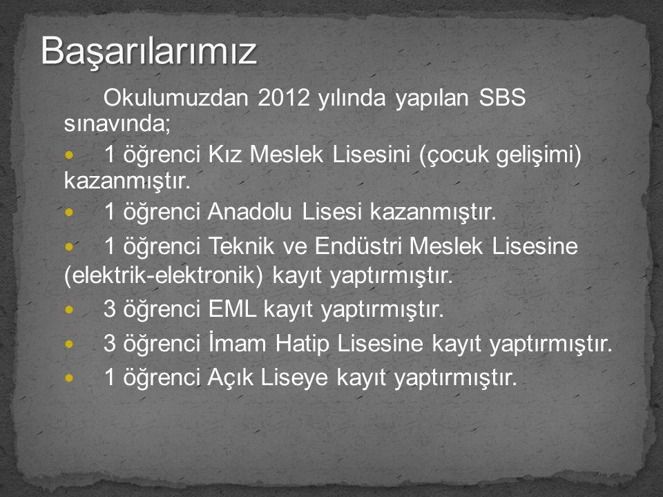 Başarılarımız Okulumuzdan 2012 yılında yapılan SBS sınavında;