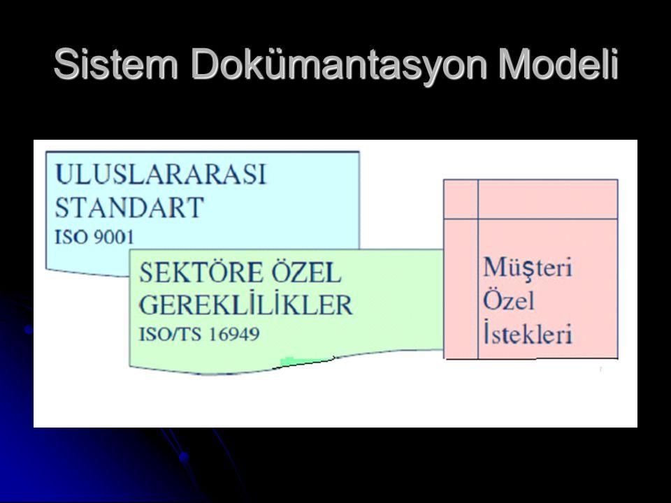Sistem Dokümantasyon Modeli