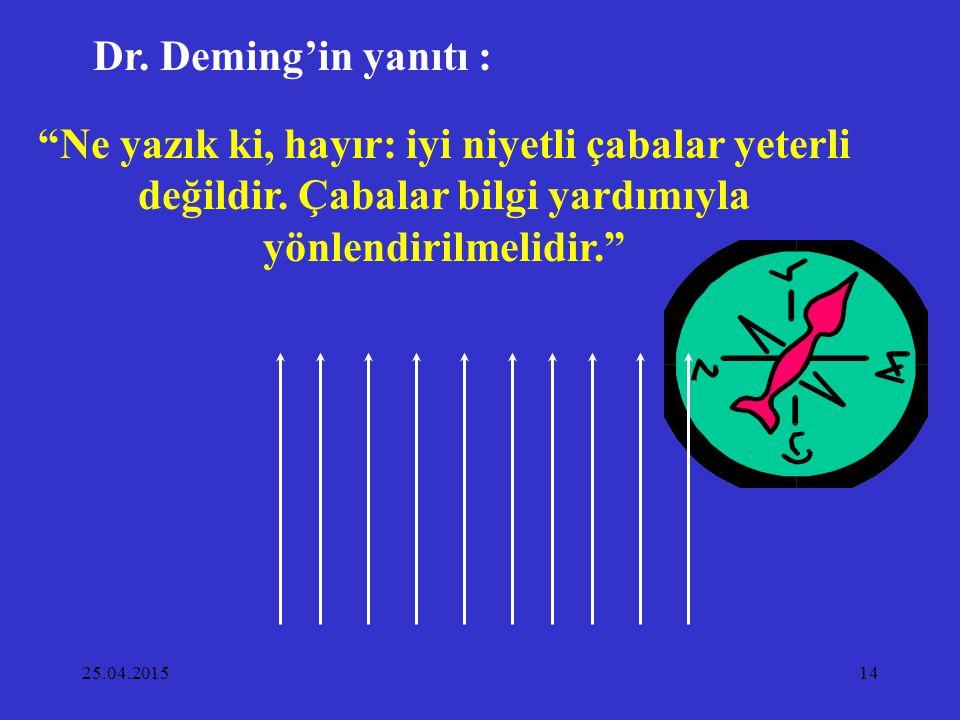 Dr. Deming'in yanıtı : Ne yazık ki, hayır: iyi niyetli çabalar yeterli değildir. Çabalar bilgi yardımıyla yönlendirilmelidir.