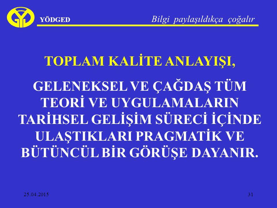 TOPLAM KALİTE ANLAYIŞI,