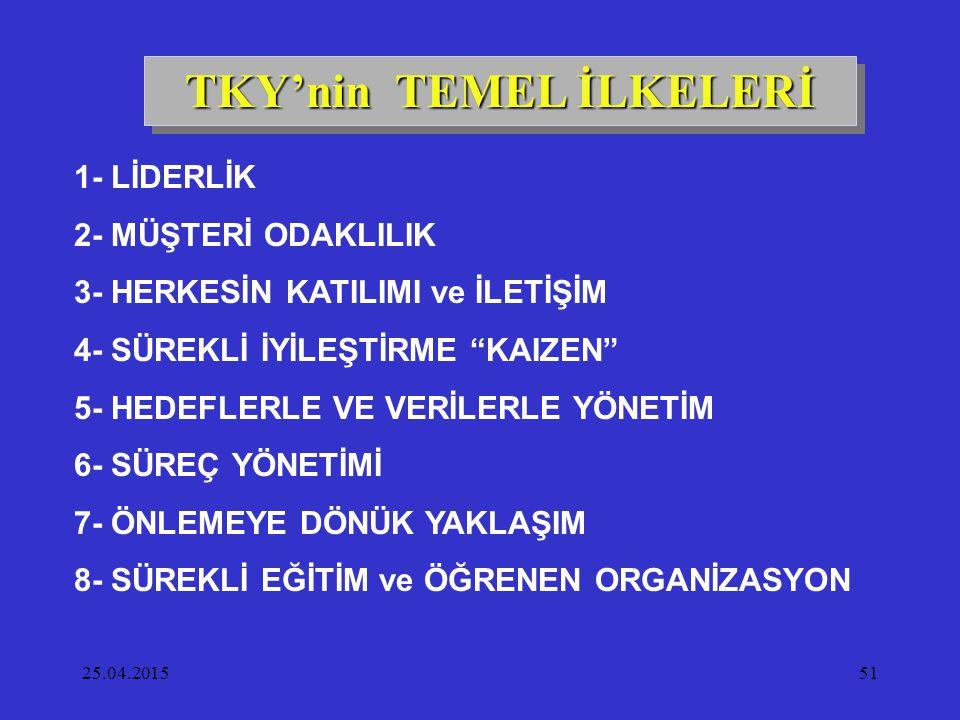 TKY'nin TEMEL İLKELERİ