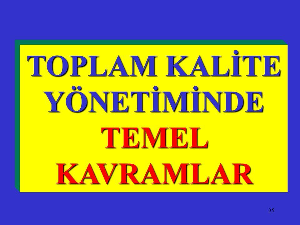 TOPLAM KALİTE YÖNETİMİNDE TEMEL KAVRAMLAR