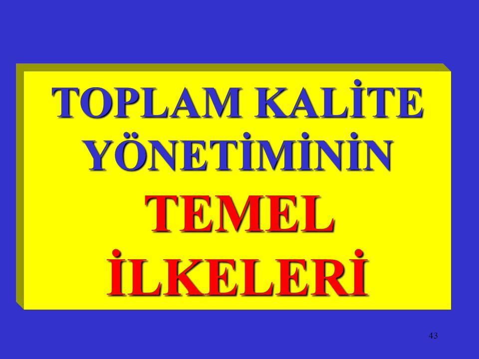 TOPLAM KALİTE YÖNETİMİNİN TEMEL İLKELERİ