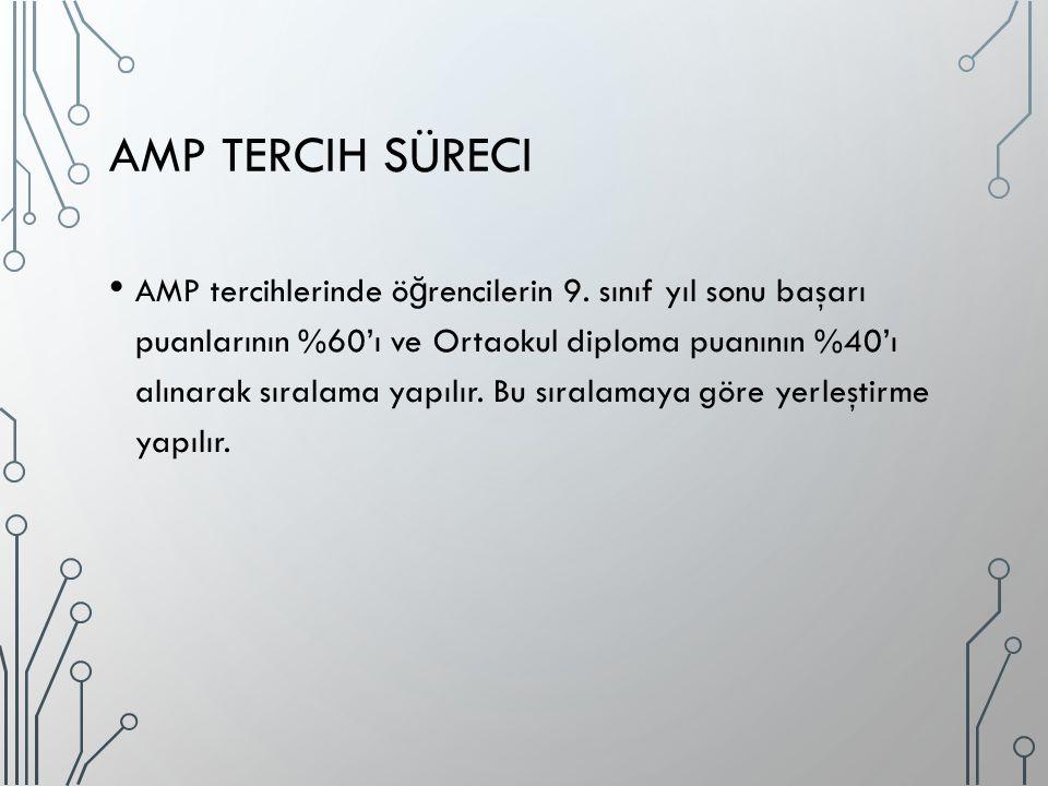 Amp Tercih süreci