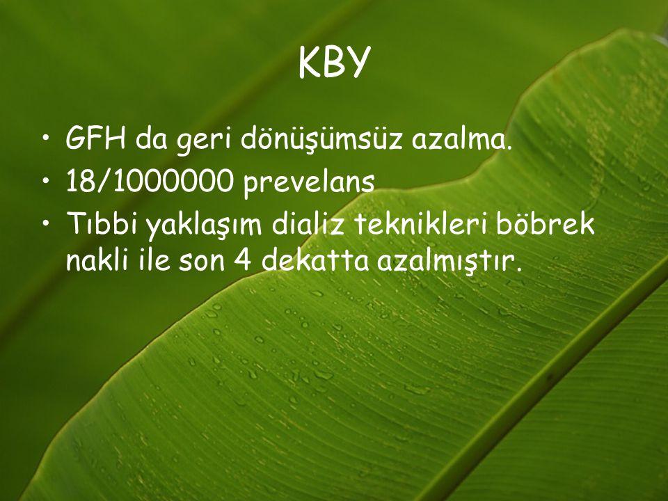 KBY GFH da geri dönüşümsüz azalma. 18/1000000 prevelans