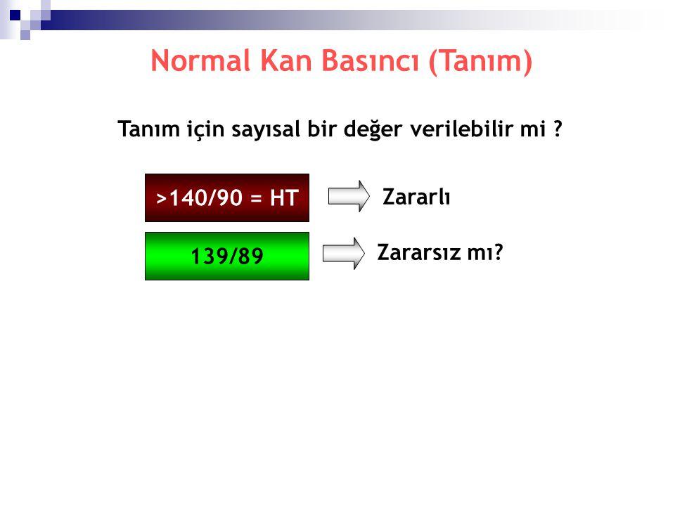 Normal Kan Basıncı (Tanım)