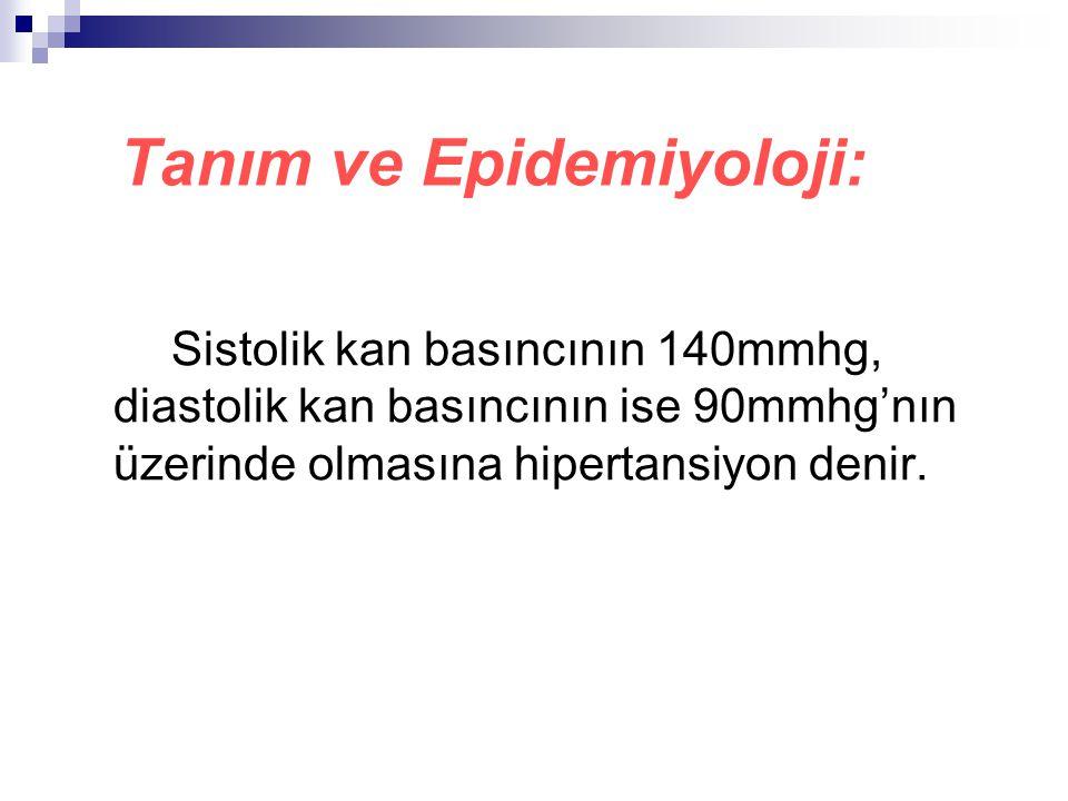 Tanım ve Epidemiyoloji: