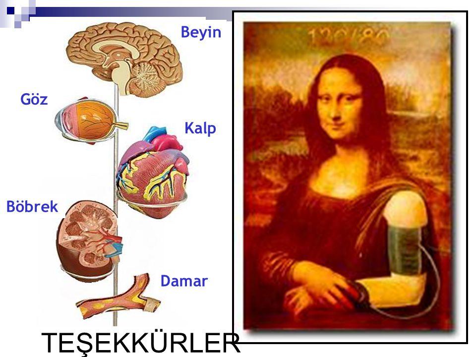 Beyin Göz Kalp Böbrek TEŞEKKÜRLER Damar