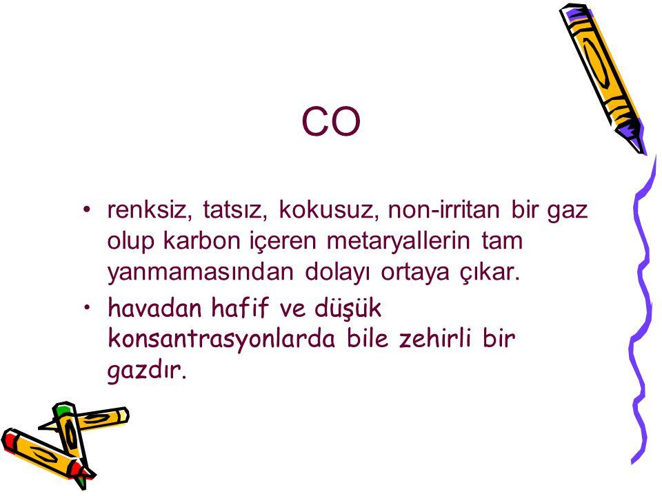 CO renksiz, tatsız, kokusuz, non-irritan bir gaz olup karbon içeren metaryallerin tam yanmamasından dolayı ortaya çıkar.