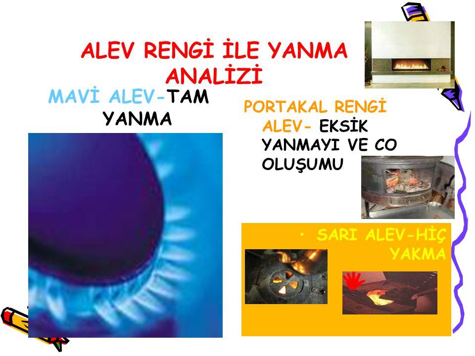 ALEV RENGİ İLE YANMA ANALİZİ