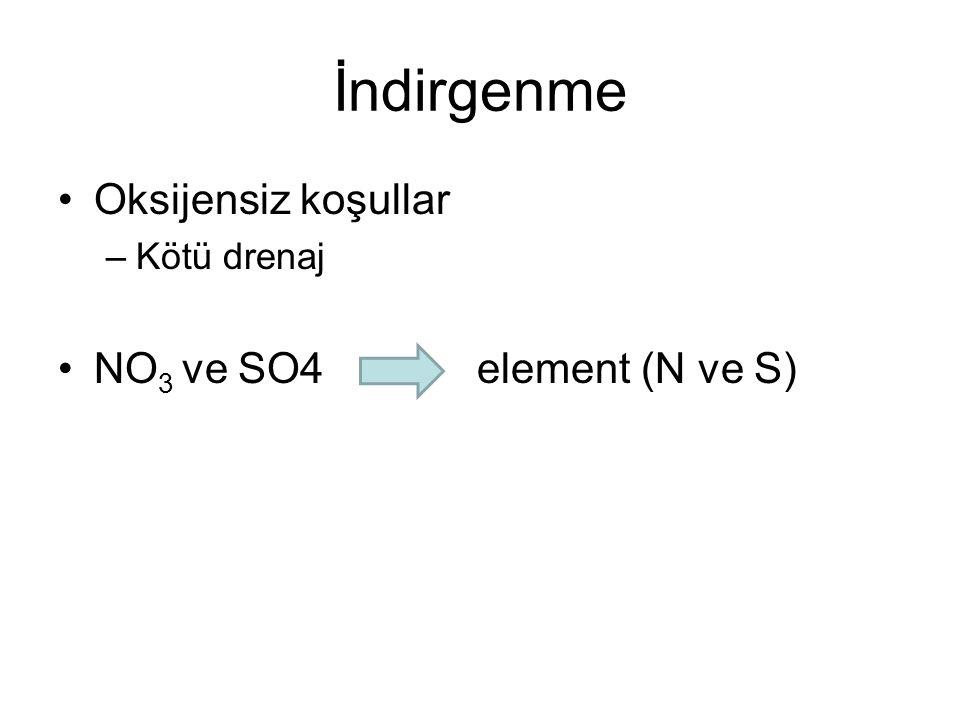 İndirgenme Oksijensiz koşullar Kötü drenaj NO3 ve SO4 element (N ve S)