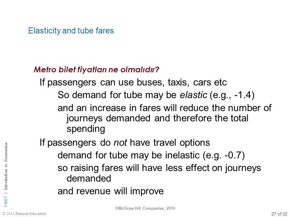 Elasticity and tube fares