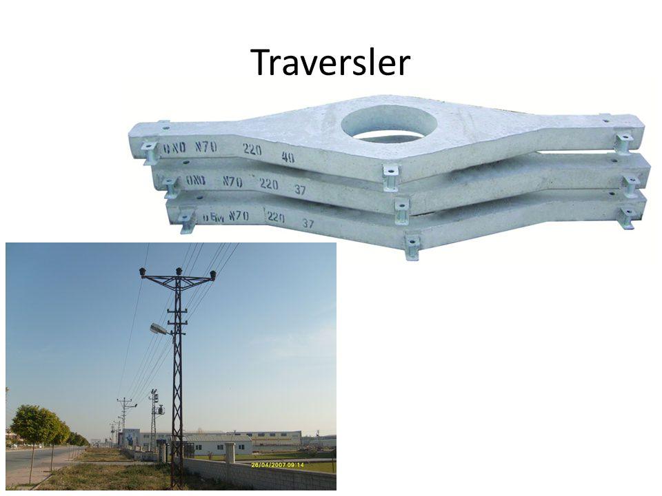 Traversler