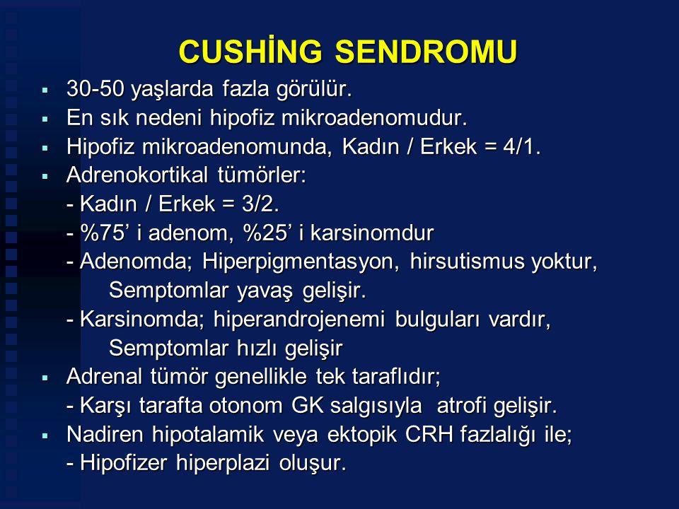 CUSHİNG SENDROMU 30-50 yaşlarda fazla görülür.