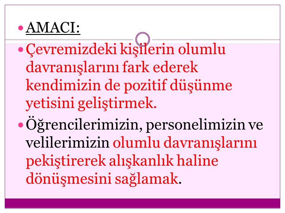AMACI: Çevremizdeki kişilerin olumlu davranışlarını fark ederek kendimizin de pozitif düşünme yetisini geliştirmek.