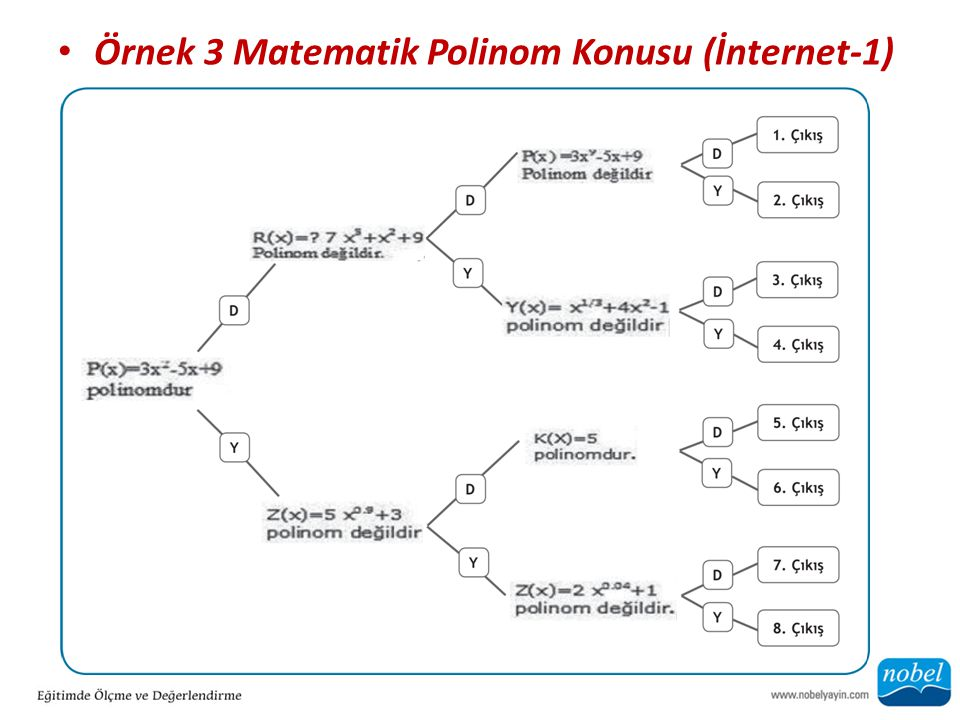 Örnek 3 Matematik Polinom Konusu (İnternet-1)