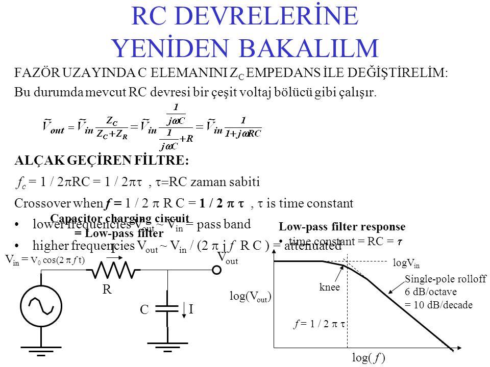 RC DEVRELERİNE YENİDEN BAKALILM