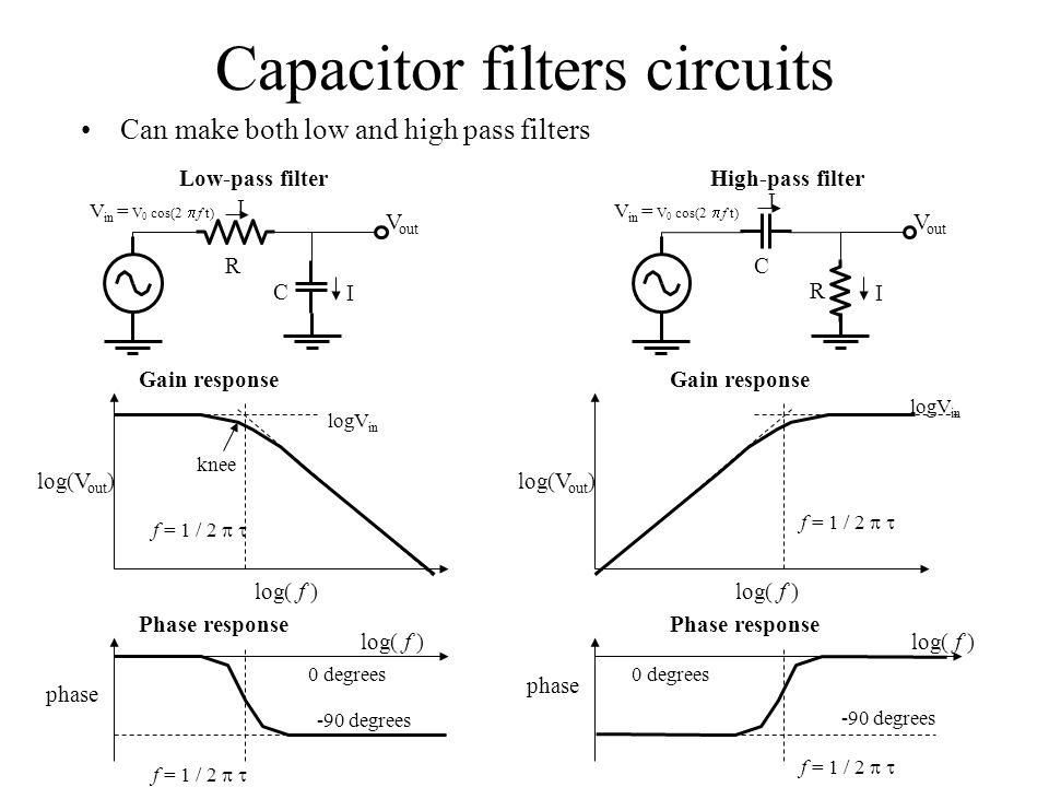 Capacitor filters circuits