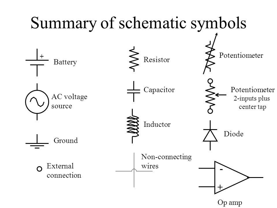 Summary of schematic symbols