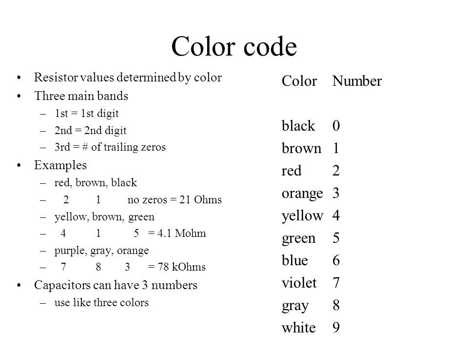 Color code Color black brown red orange yellow green blue violet gray