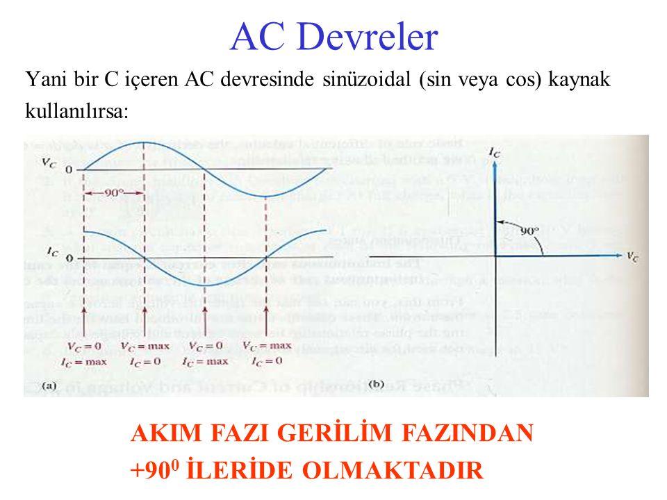 AC Devreler AKIM FAZI GERİLİM FAZINDAN +900 İLERİDE OLMAKTADIR
