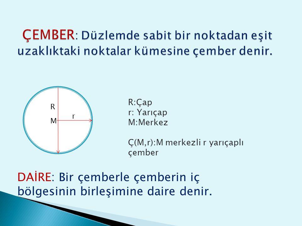 ÇEMBER: Düzlemde sabit bir noktadan eşit uzaklıktaki noktalar kümesine çember denir.