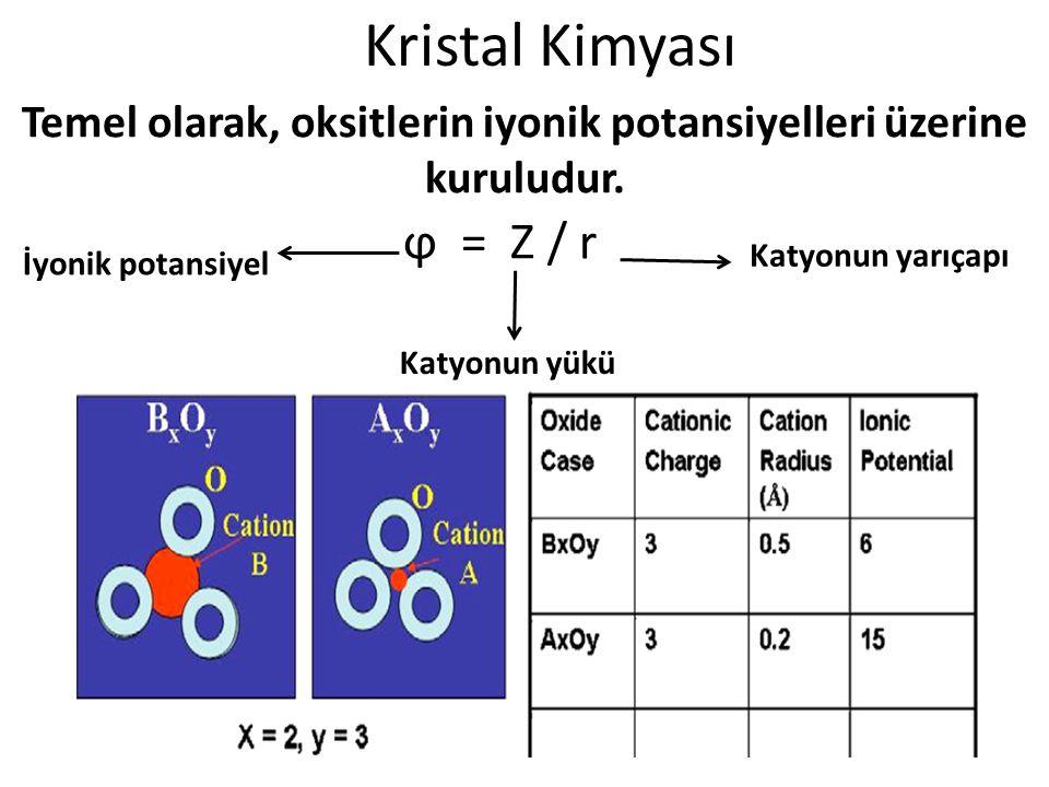 Temel olarak, oksitlerin iyonik potansiyelleri üzerine kuruludur.