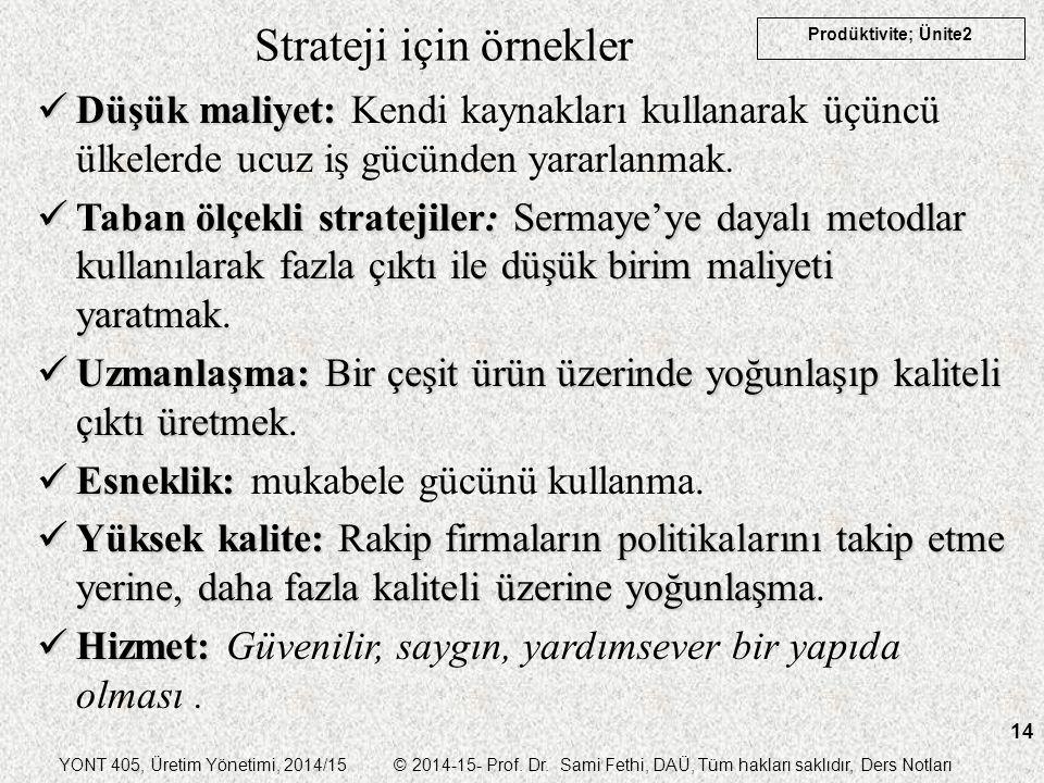 Strateji için örnekler