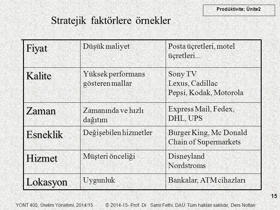 Stratejik faktörlere örnekler