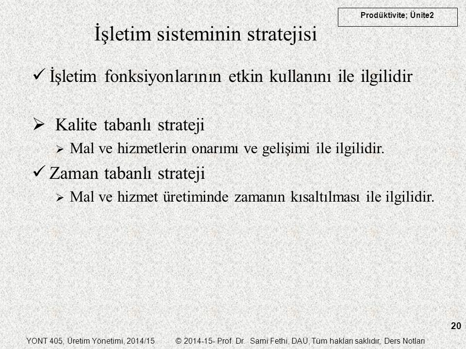 İşletim sisteminin stratejisi