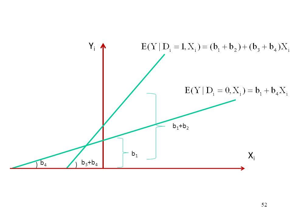 Yi Xi ) b4 b3+b4 b1 b1+b2 52