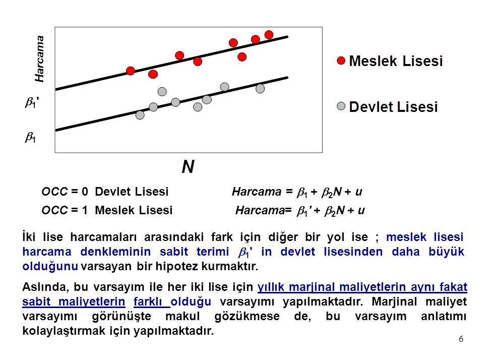 b1 b1. OCC = 0 Devlet Lisesi Harcama = b1 + b2N + u. OCC = 1 Meslek Lisesi Harcama= b1 + b2N + u.