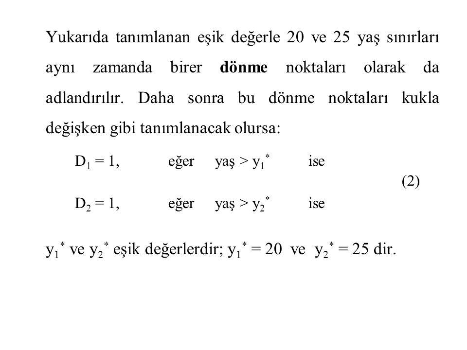 D1 = 1, eğer yaş > y1* ise (2)