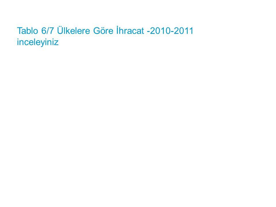 Tablo 6/7 Ülkelere Göre İhracat -2010-2011 inceleyiniz